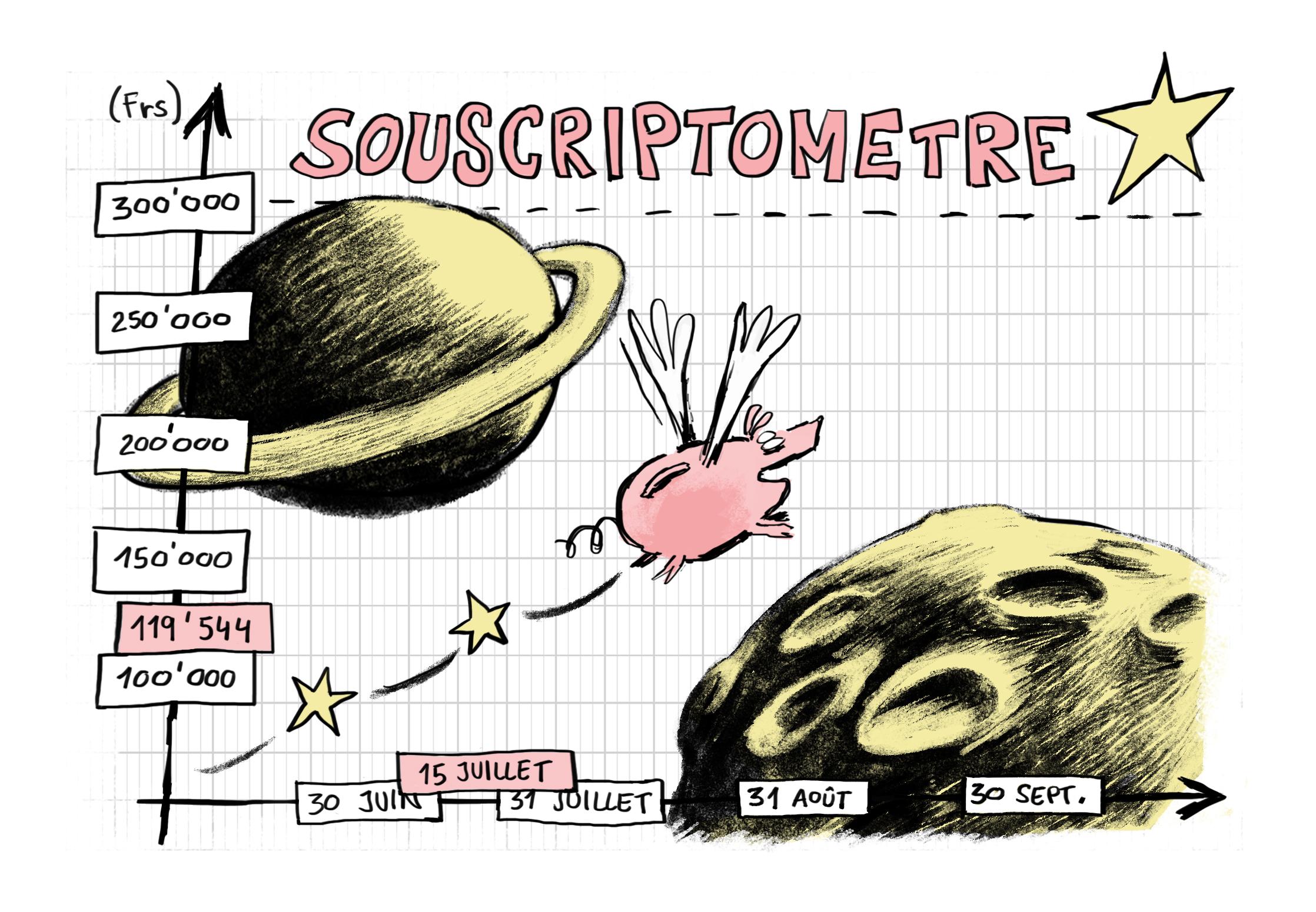 Soutenir Le Courrier